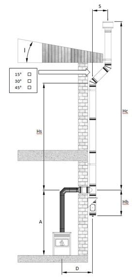 Progettazione e dimensionamento di una canna fumaria con tiraggio corretto