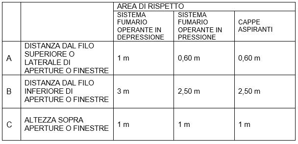 tabella-3
