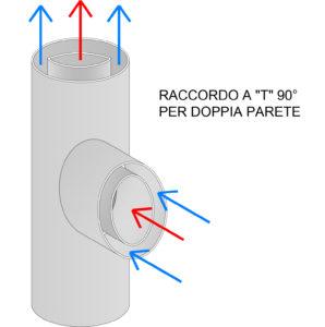 sistema-evacuazione-fumi-raccordo-a-t-90-gradi-doppia-parete