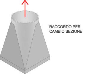 raccordo-per-cambio-sezione-condotti