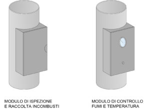 modulo-controllo-fumi-temperatura
