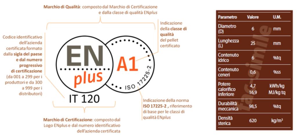 pellet-certificazione-enplus